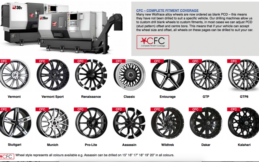 The Wolfrace CFC Custom Drilling Service